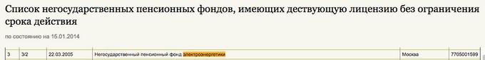Информация о лицензии на сайте ЦБ РФ