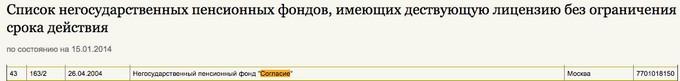 Информация о лицензии фонда Согласие на сайте ЦБ РФ
