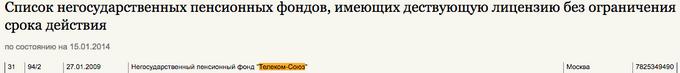 Информация о лицензии  фонда Телеком-Союз на сайте ЦБ РФ